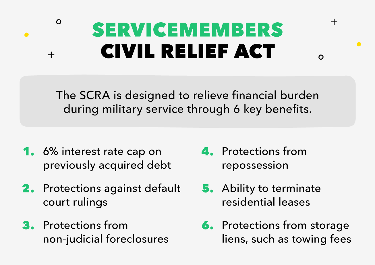 List of SCRA benefits for deploying service members.